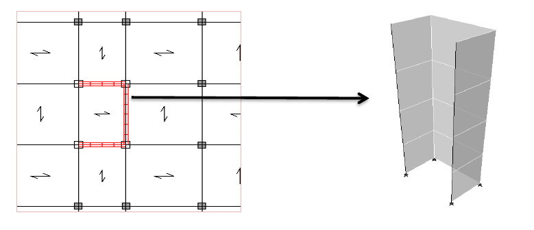 جزوه طراحی دیوارهای برشی U شکل و بازشودار درETABS