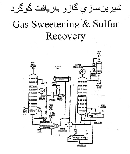روشهای شیرین سازی گاز و بازیابی گوگرد  Gas Sweetening and Sulfur Recovery